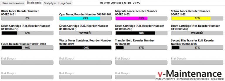 Eksploatacja_Xerox